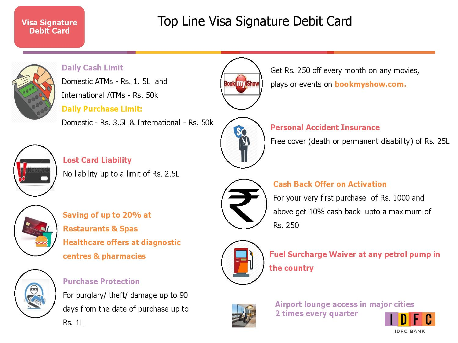 Visa Signature Debit Card